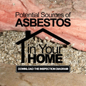 Potential Sources of Asbestos in Your Home